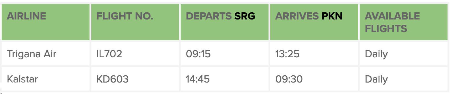 Semerang flight details